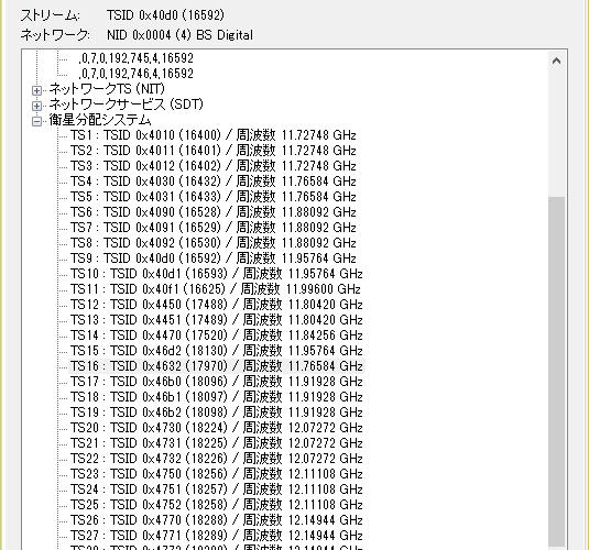 【18/05/28更新】4K8Kに伴うトラポン移動のW3PEとCATVトラモジ受信環境設定見直しメモ